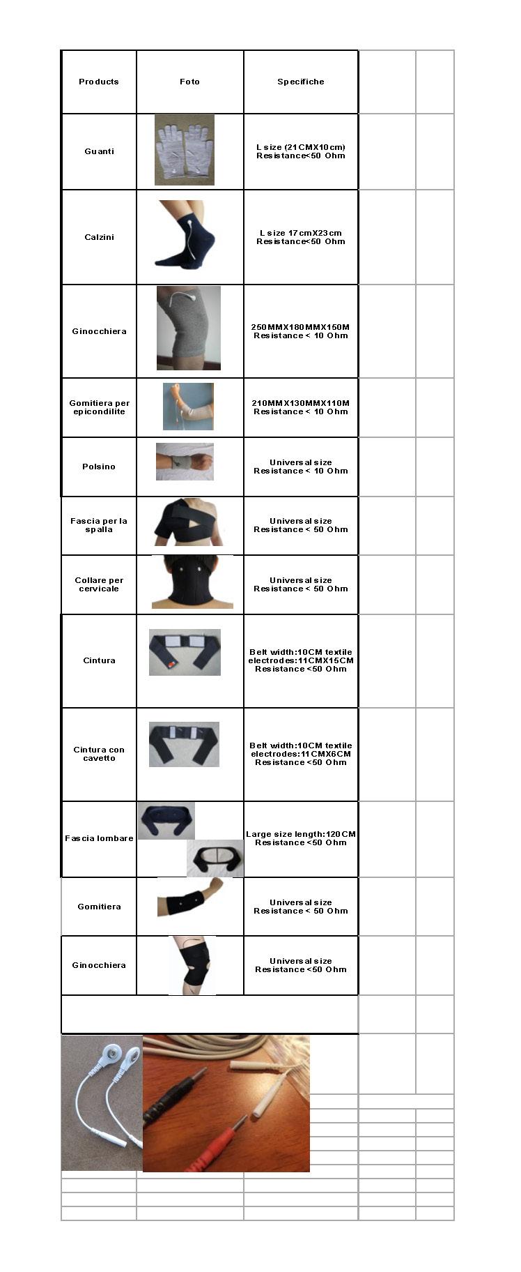 Catalogo accessori conduttivi per elettroterapia